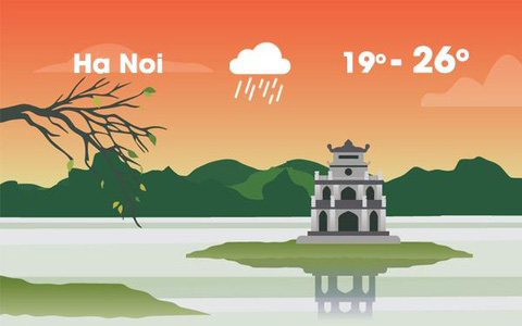 Hanoi Weather